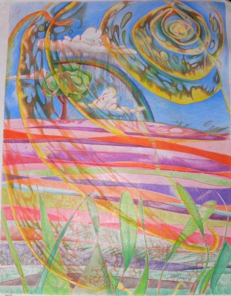 Unraveling Landscape
