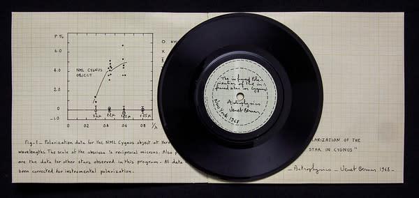 Astrophysics by Bernar Venet